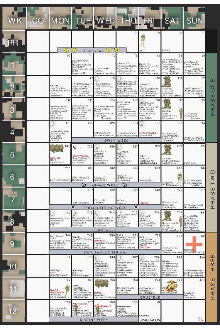 Marine Corps Boot Camp Training JPEG Matrix.jpg