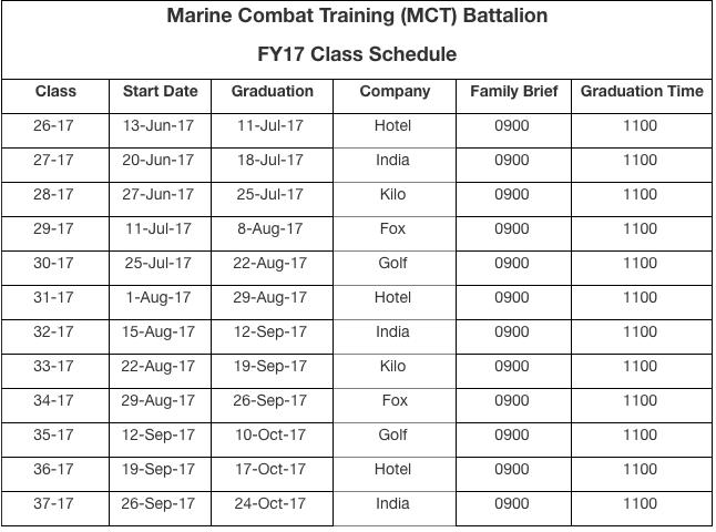 MCT West Grad1-1