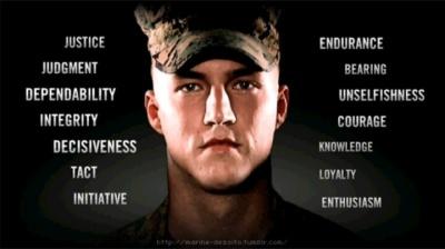 us-marine-leadership