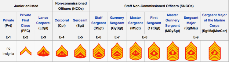 usmc-enlisted.png